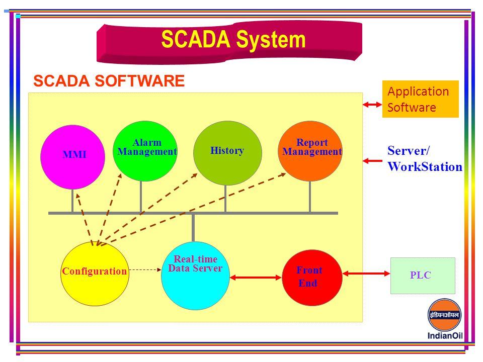 SCADA System SCADA SOFTWARE Application Software Server/ WorkStation