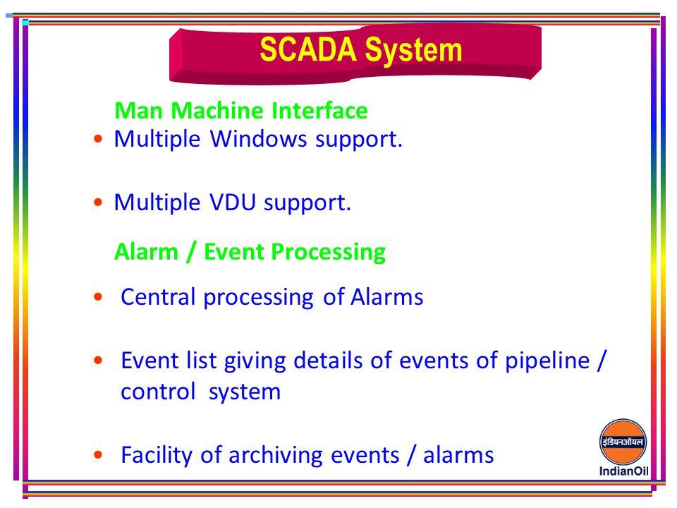 SCADA System Man Machine Interface Multiple Windows support.