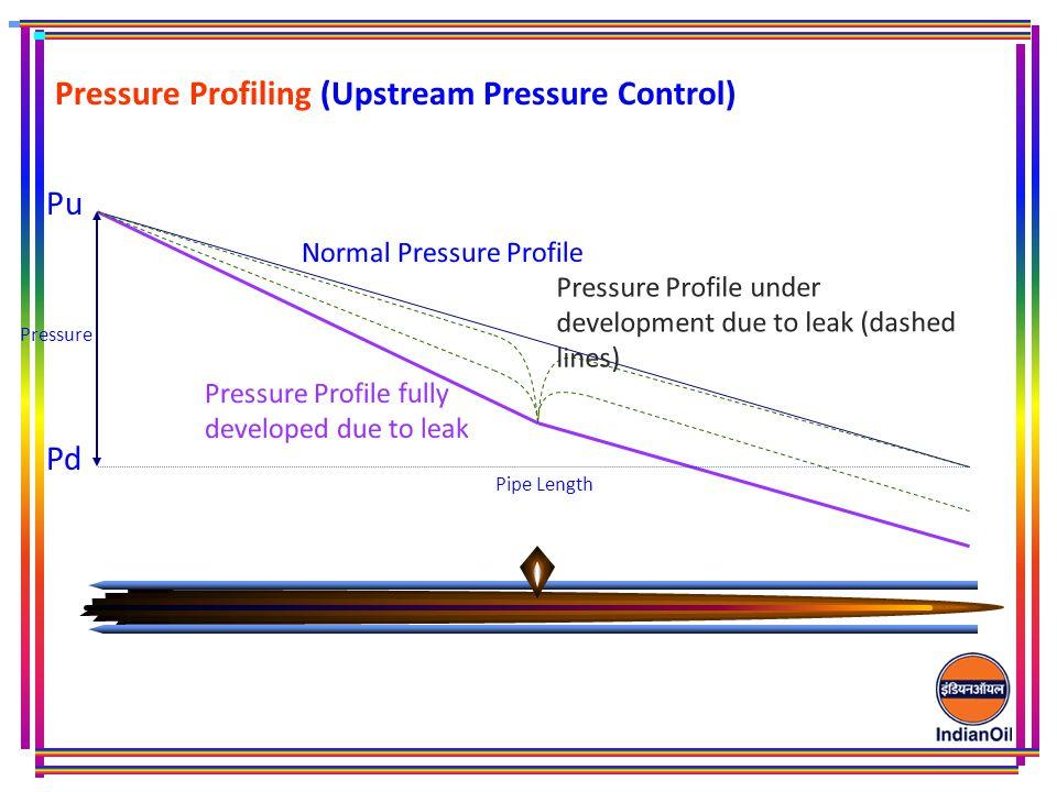 Pressure Profiling (Upstream Pressure Control)