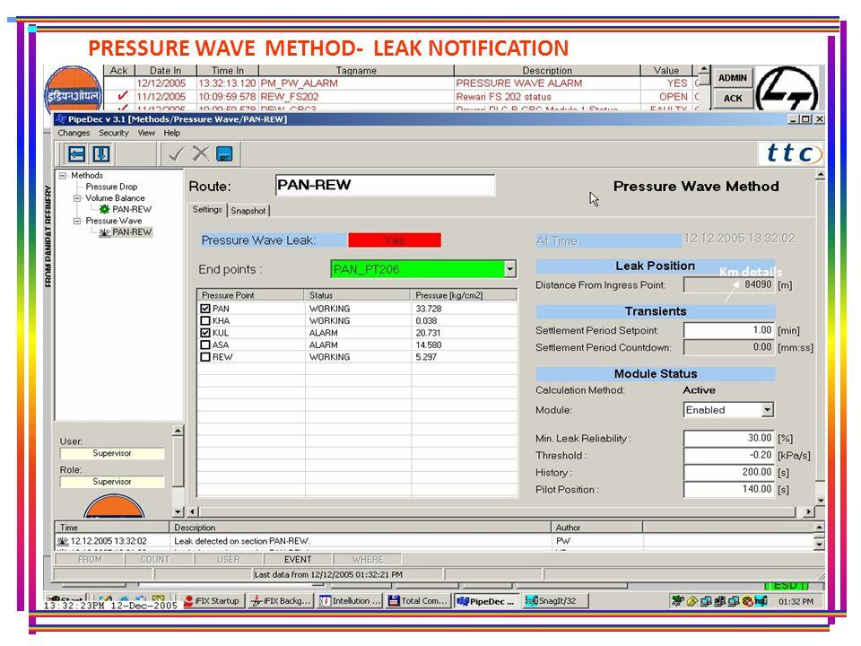 PRESSURE WAVE METHOD- LEAK NOTIFICATION