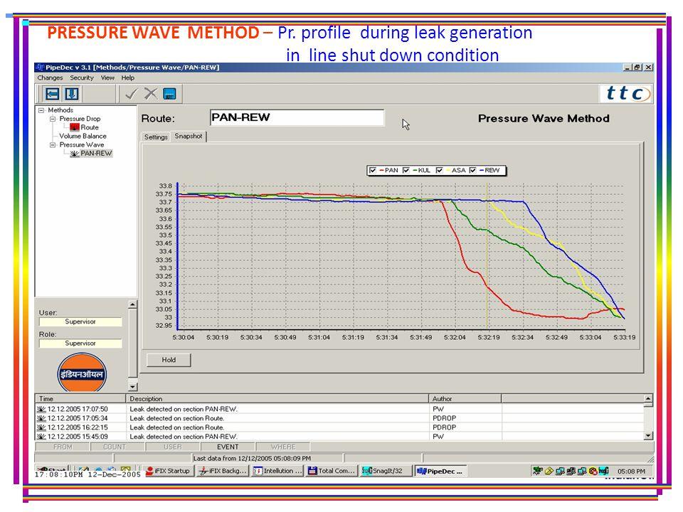 PRESSURE WAVE METHOD – Pr. profile during leak generation