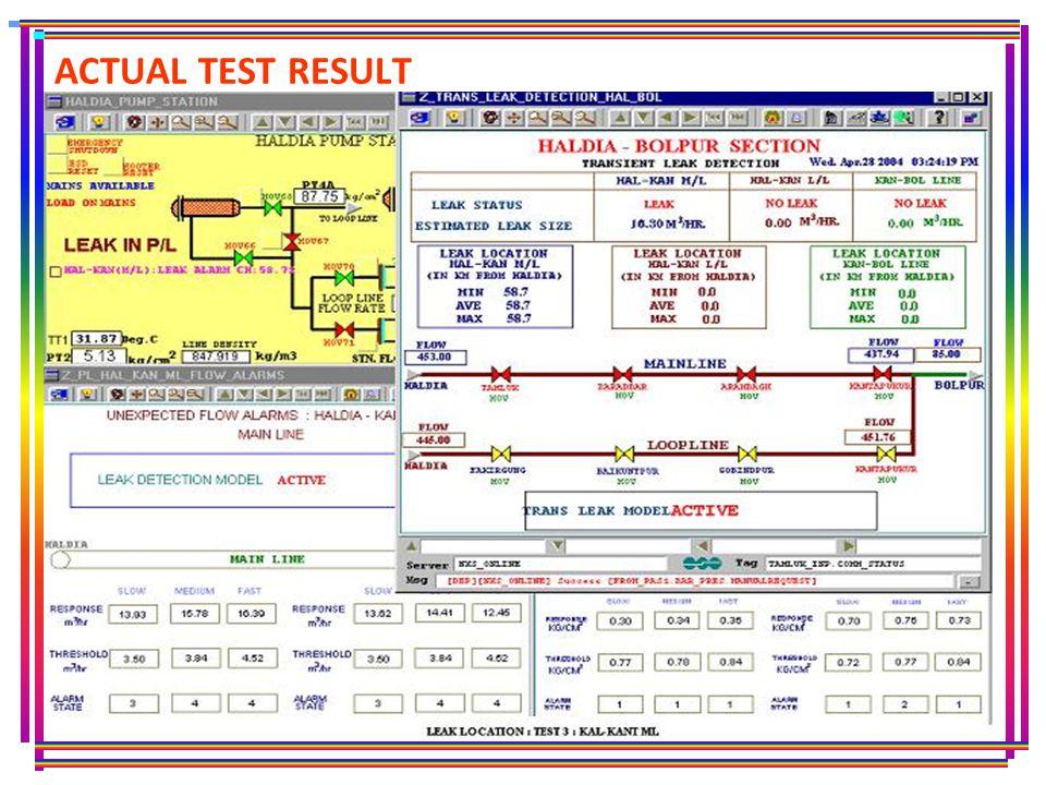 ACTUAL TEST RESULT