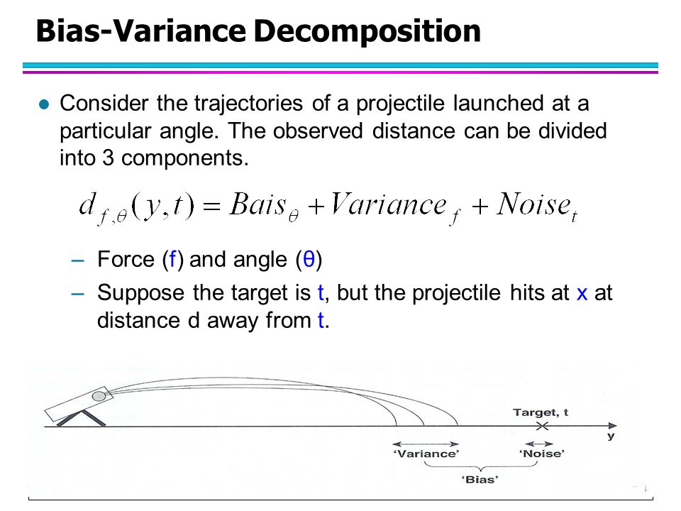 Bias-Variance Decomposition