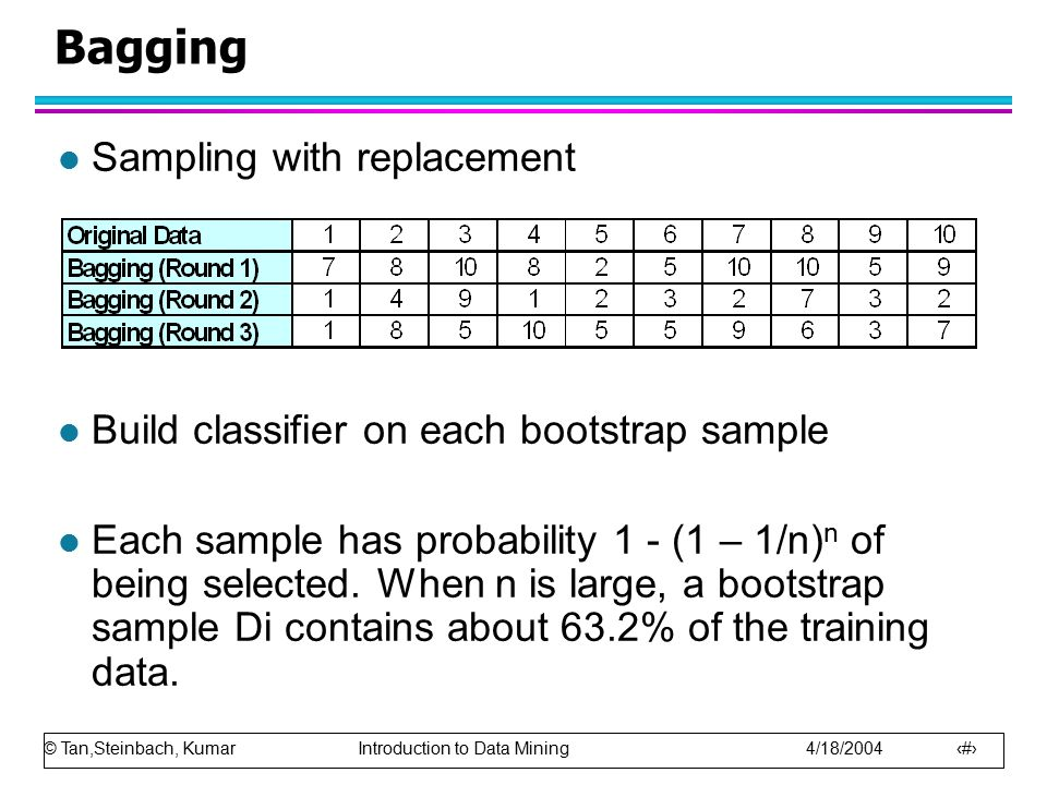 Bagging Sampling with replacement