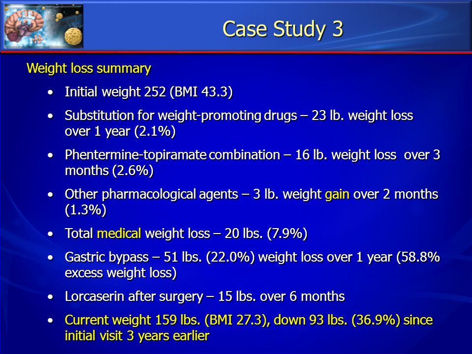Case Study 3 Weight loss summary Initial weight 252 (BMI 43.3)
