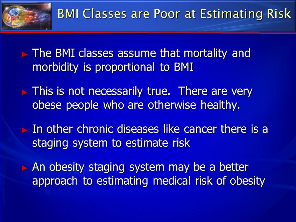 BMI Classes are Poor at Estimating Risk