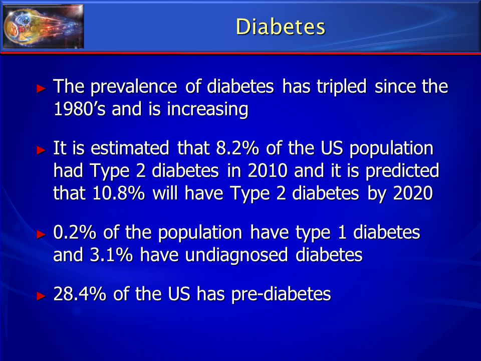Diabetes The prevalence of diabetes has tripled since the 1980's and is increasing.