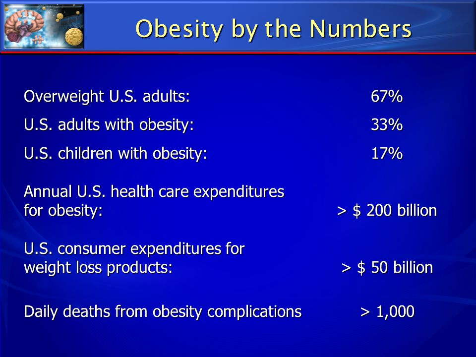 Obesity by the Numbers Overweight U.S. adults: 67%