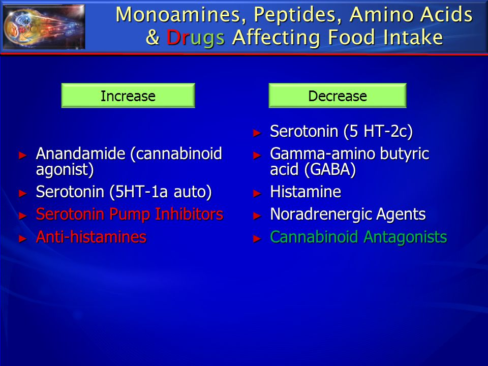 Monoamines, Peptides, Amino Acids & Drugs Affecting Food Intake