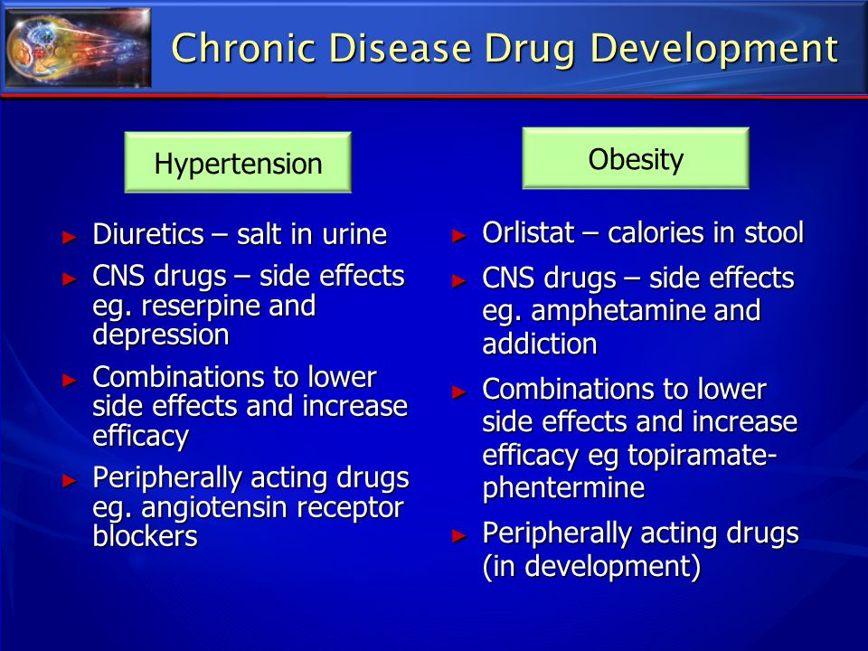 Chronic Disease Drug Development