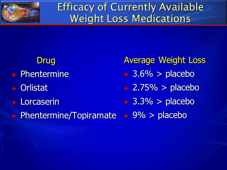 Efficacy of Currently Available Weight Loss Medications