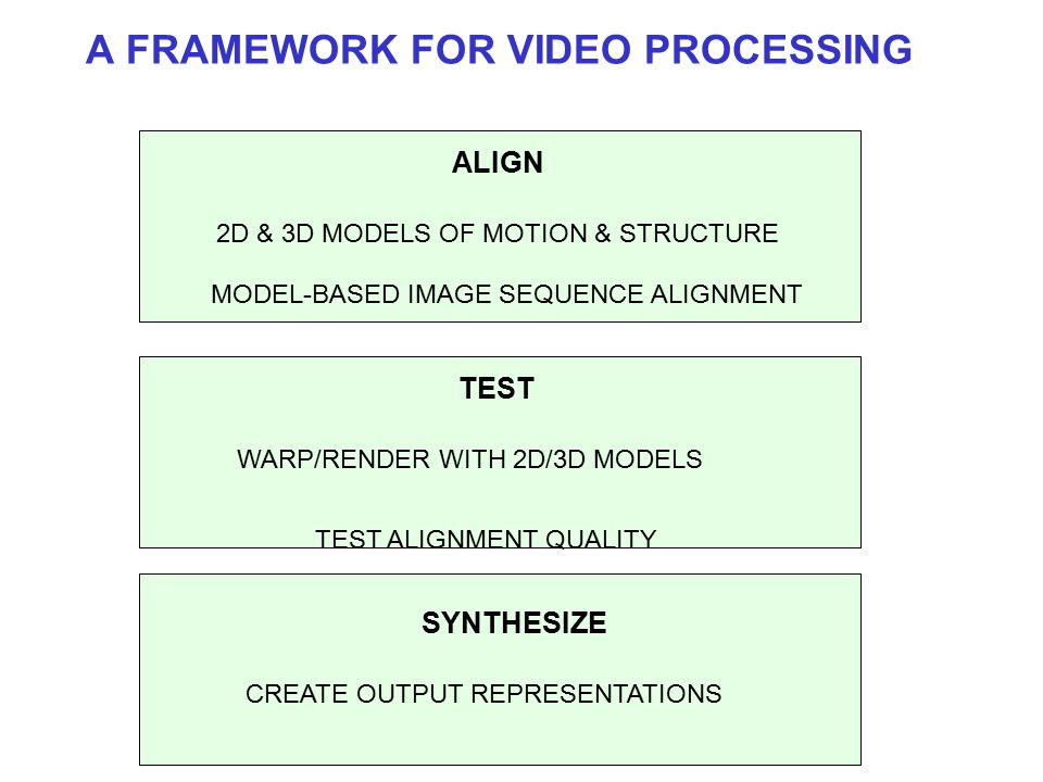 A FRAMEWORK FOR VIDEO PROCESSING