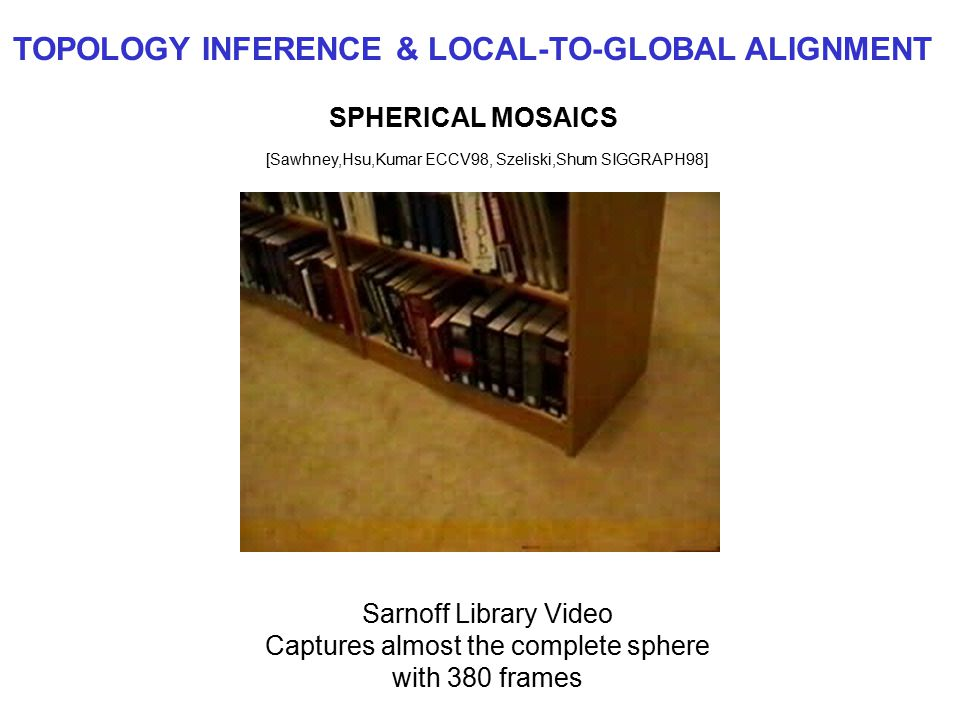 TOPOLOGY INFERENCE & LOCAL-TO-GLOBAL ALIGNMENT