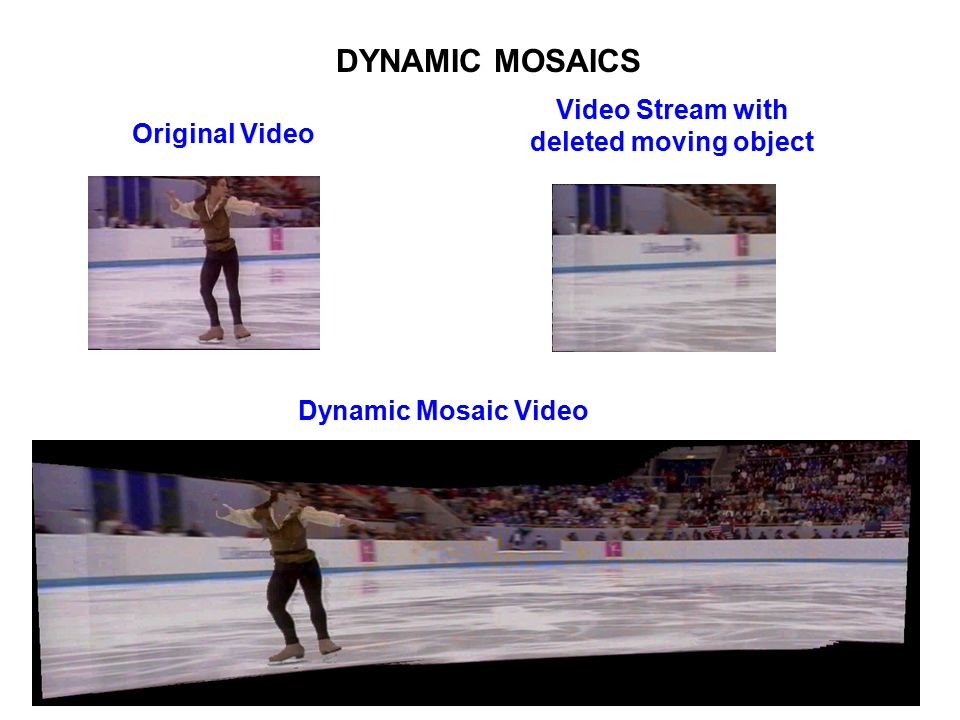 DYNAMIC MOSAICS Video Stream with deleted moving object Original Video