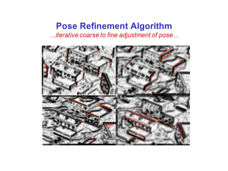Pose Refinement Algorithm …iterative coarse to fine adjustment of pose ...