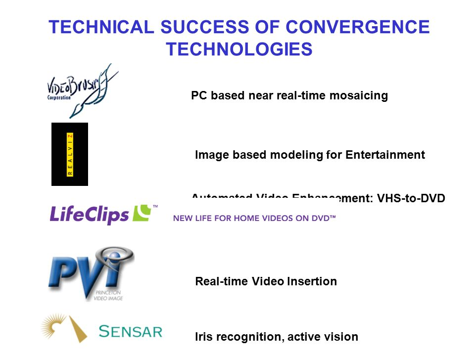 TECHNICAL SUCCESS OF CONVERGENCE TECHNOLOGIES