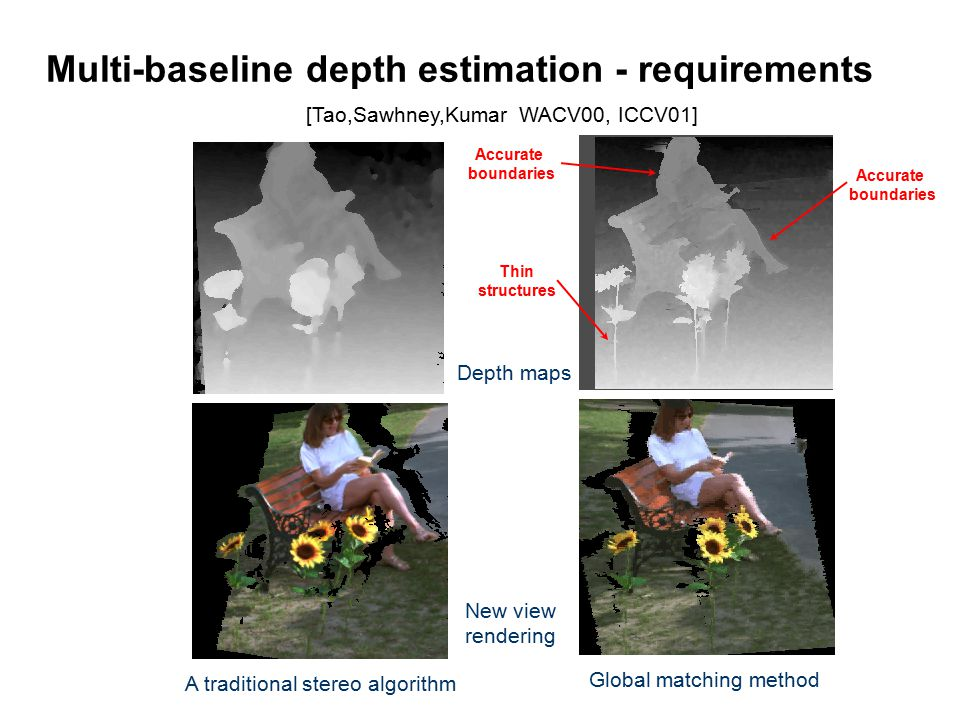 Multi-baseline depth estimation - requirements