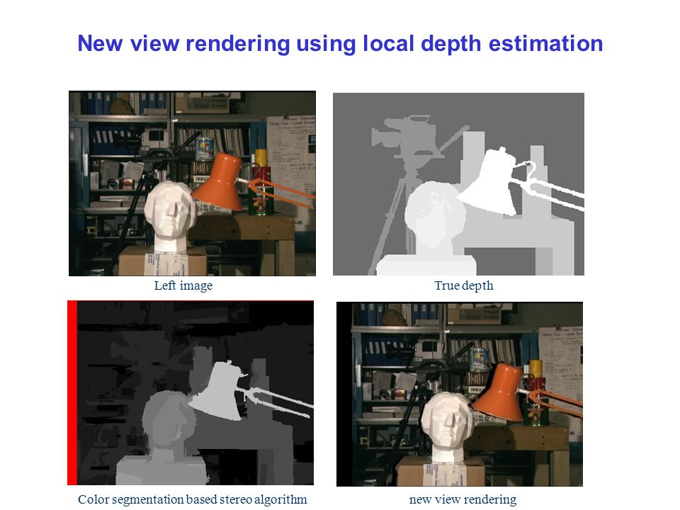 New view rendering using local depth estimation