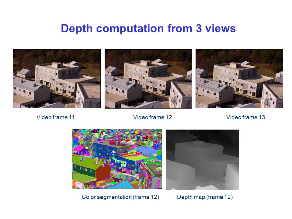 Depth computation from 3 views