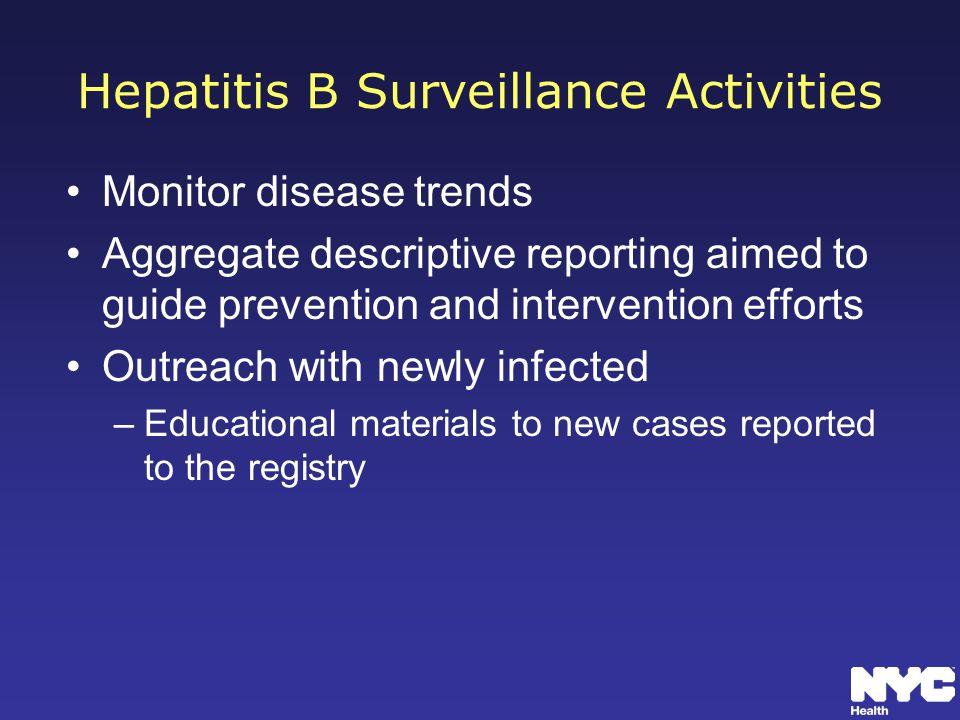 Hepatitis B Surveillance Activities