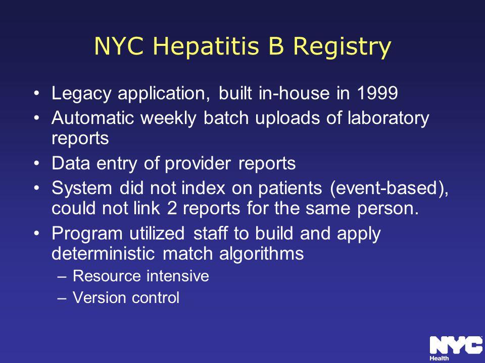 NYC Hepatitis B Registry