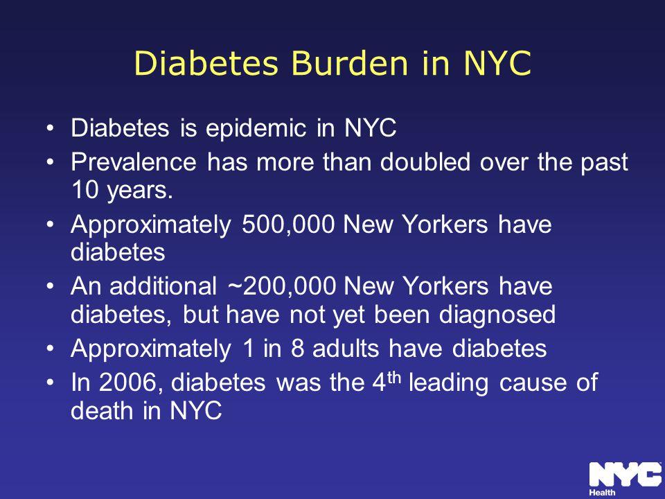 Diabetes Burden in NYC Diabetes is epidemic in NYC