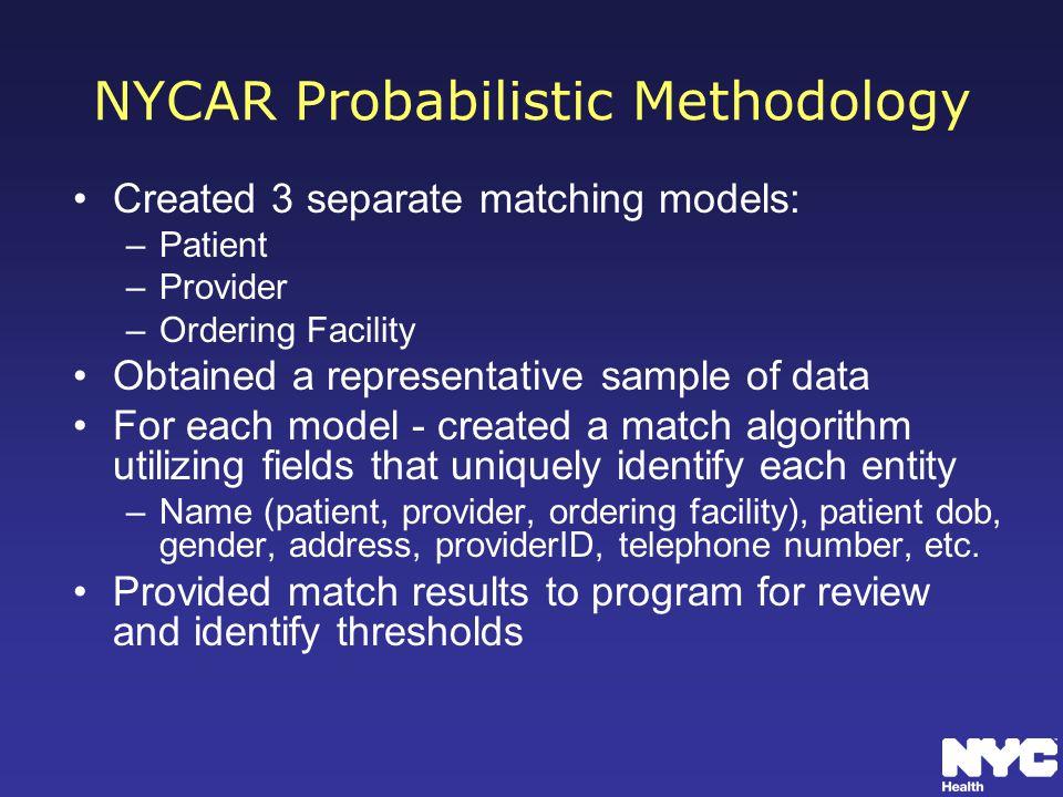 NYCAR Probabilistic Methodology