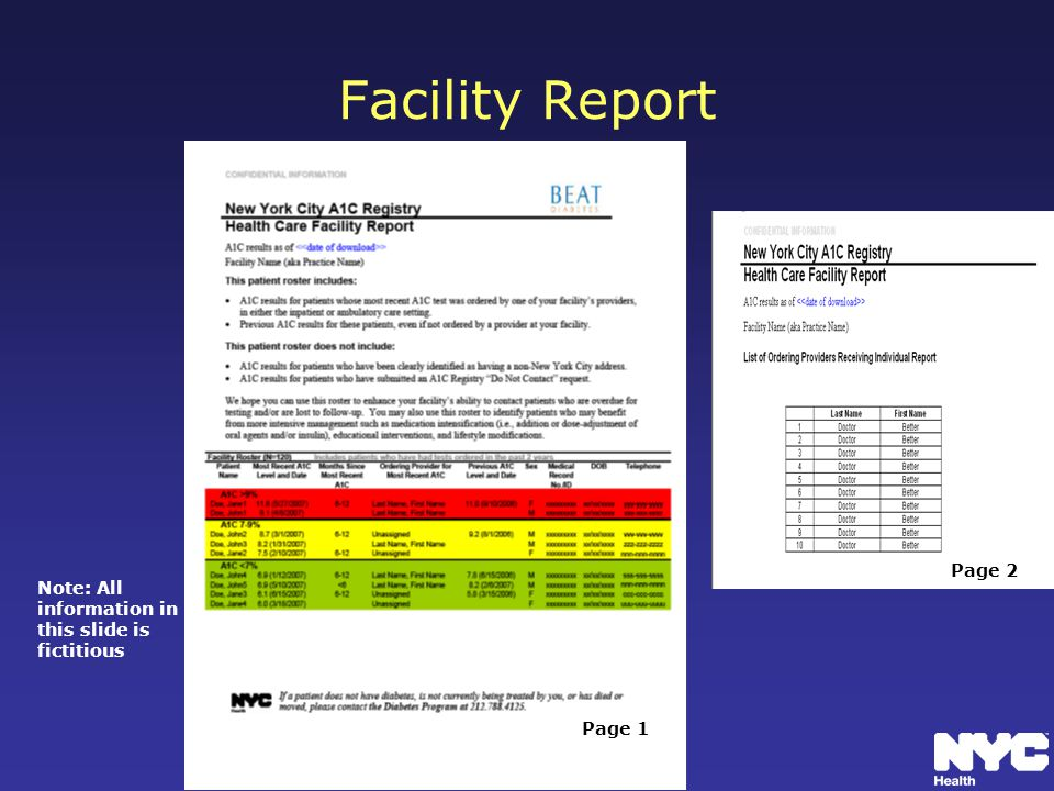 Facility Report Page 2 Note: All information in this slide is fictitious Page 1