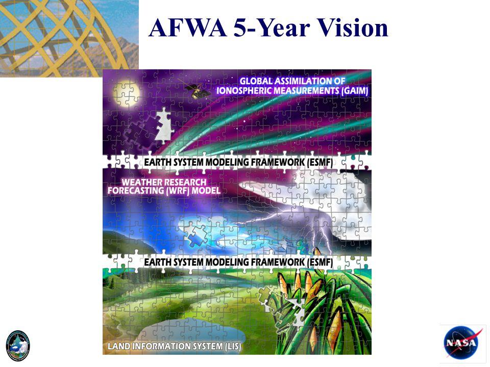 AFWA 5-Year Vision