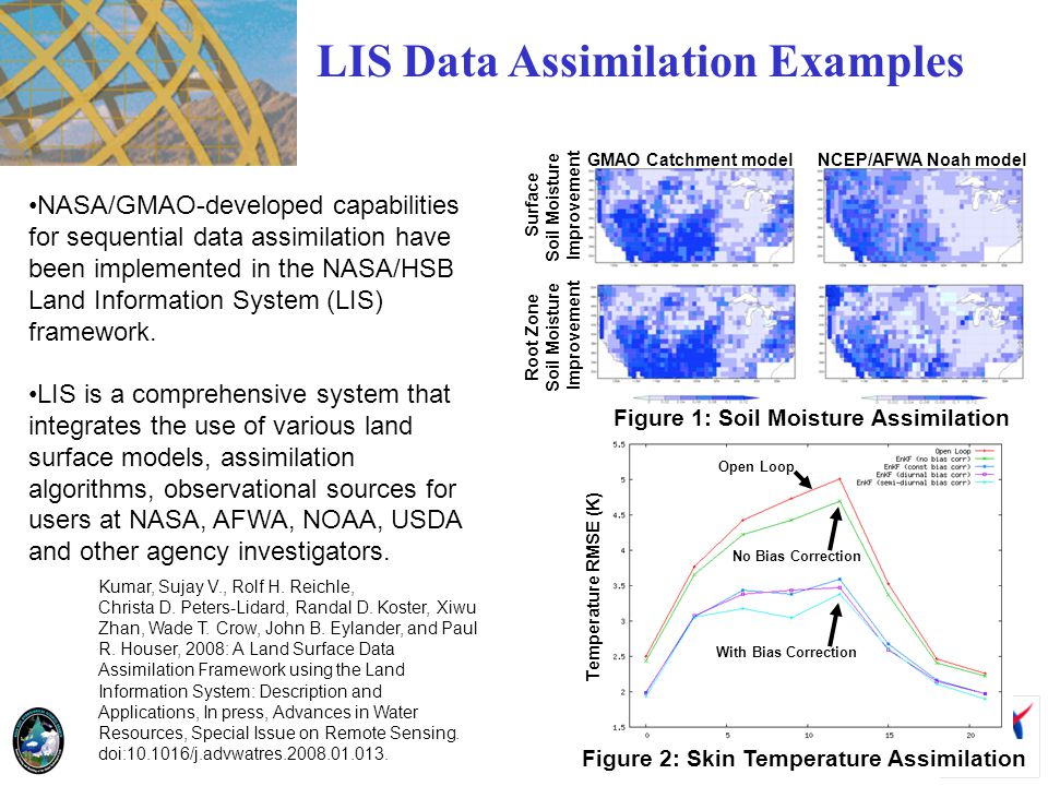 LIS Data Assimilation Examples