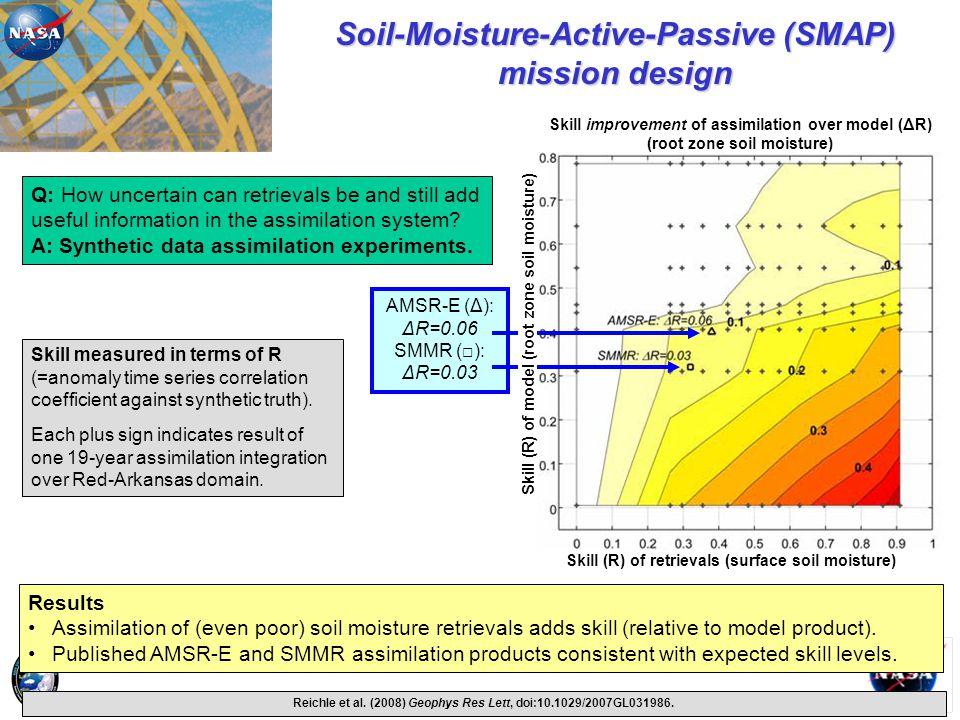 Soil-Moisture-Active-Passive (SMAP) mission design