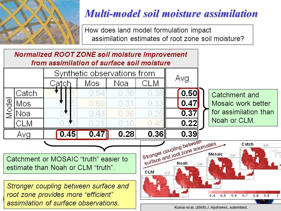 Multi-model soil moisture assimilation