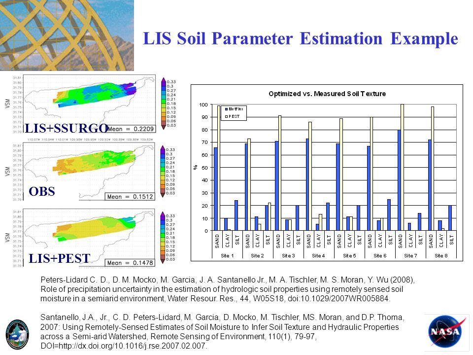 LIS Soil Parameter Estimation Example