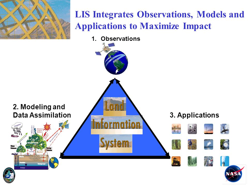 LIS Integrates Observations, Models and Applications to Maximize Impact
