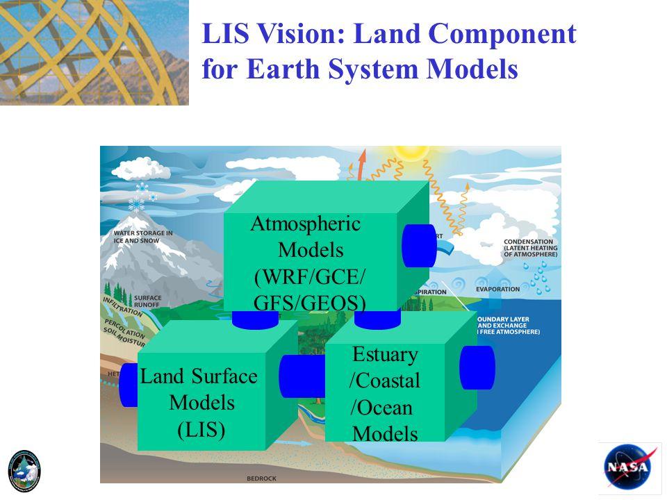 LIS Vision: Land Component for Earth System Models