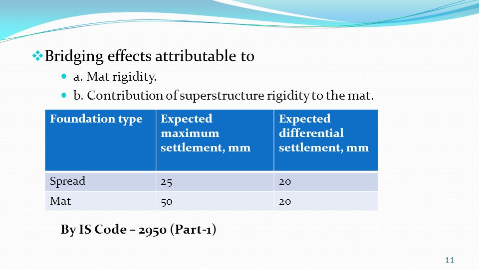 Bridging effects attributable to