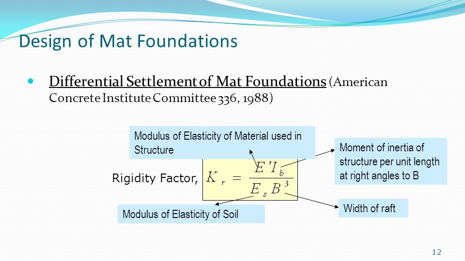 Design of Mat Foundations