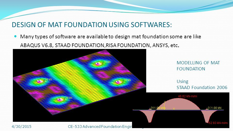 DESIGN OF MAT FOUNDATION USING SOFTWARES: