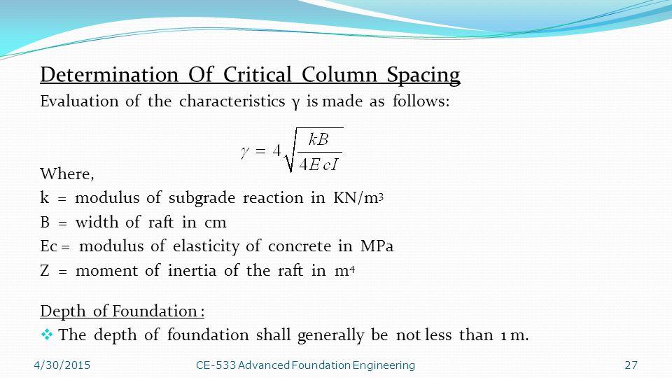 Determination Of Critical Column Spacing