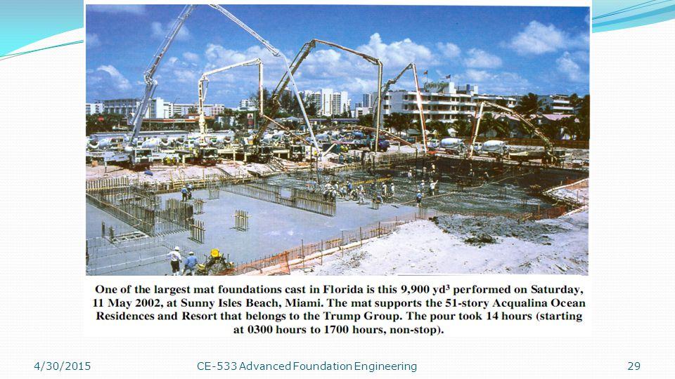 4/13/2017 CE-533 Advanced Foundation Engineering