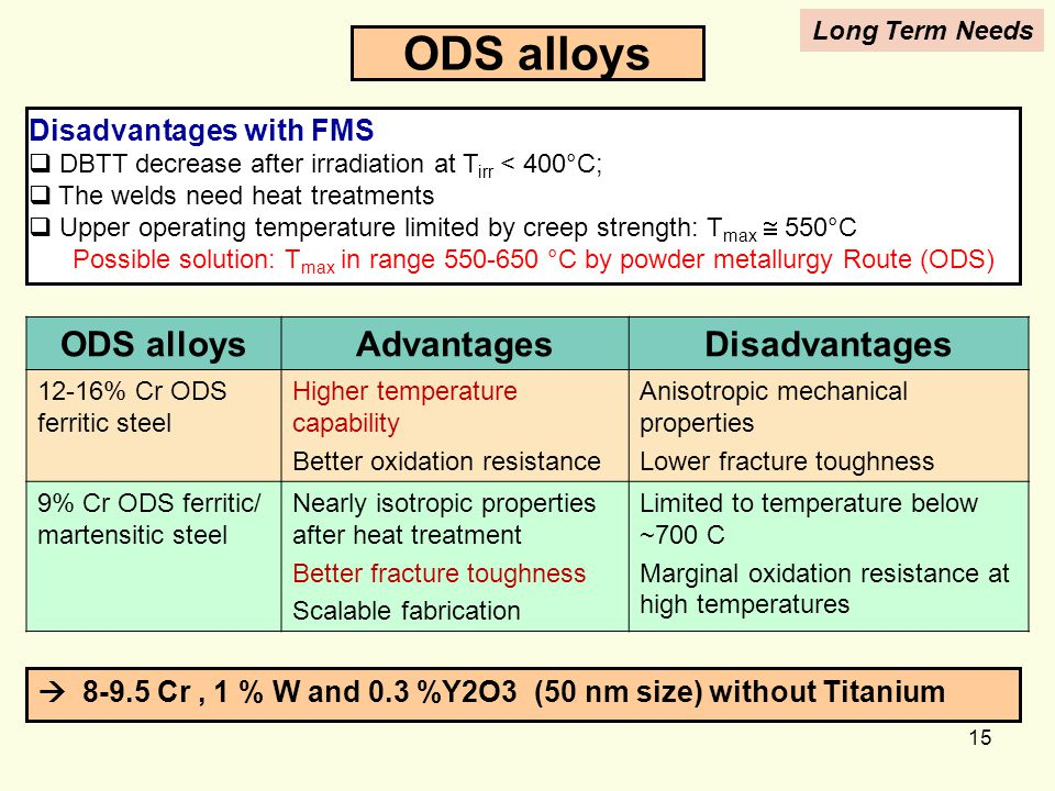 ODS alloys ODS alloys Advantages Disadvantages Disadvantages with FMS