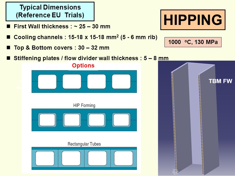 Typical Dimensions (Reference EU Trials)
