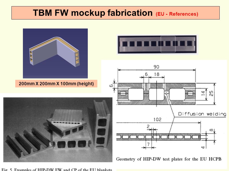 TBM FW mockup fabrication (EU - References)