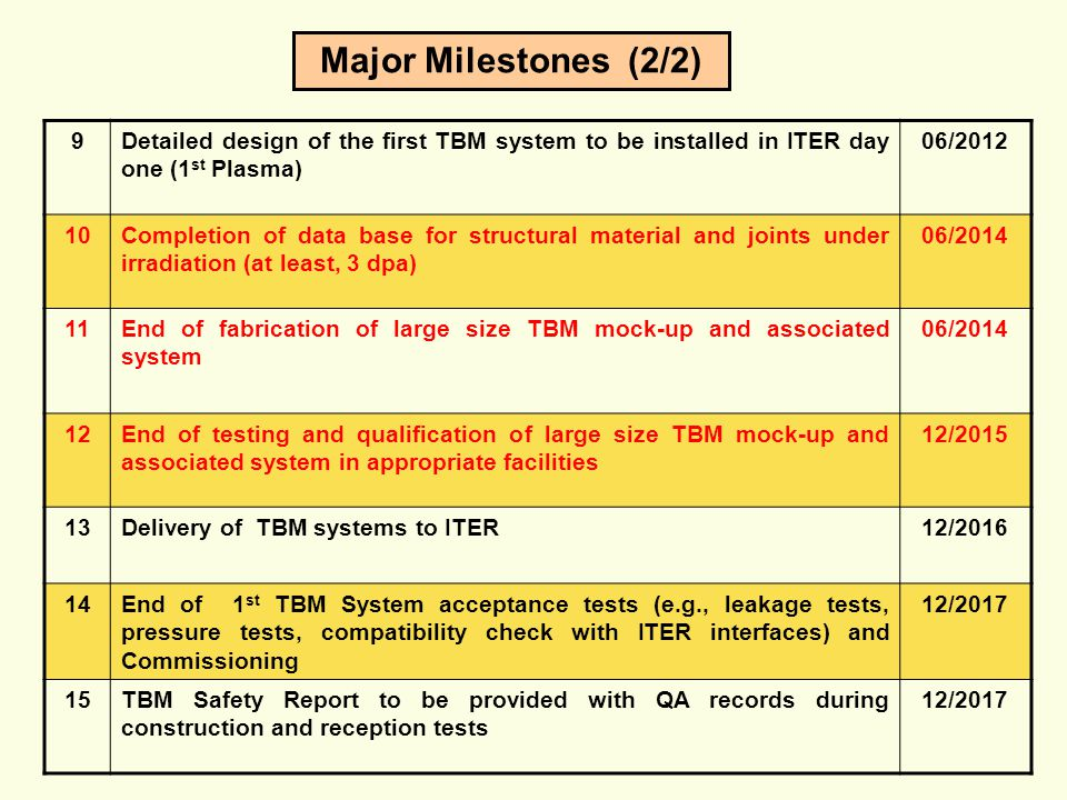 Major Milestones (2/2) 9. Detailed design of the first TBM system to be installed in ITER day one (1st Plasma)