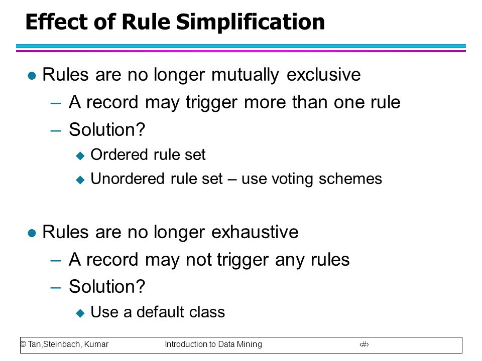 Effect of Rule Simplification