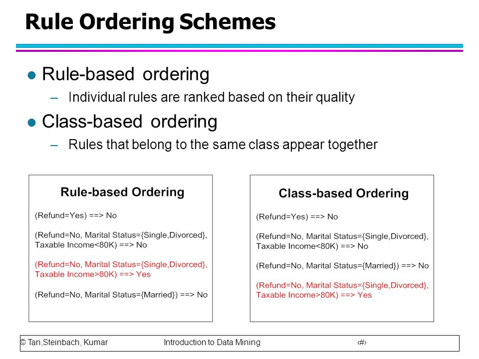 Rule Ordering Schemes Rule-based ordering Class-based ordering