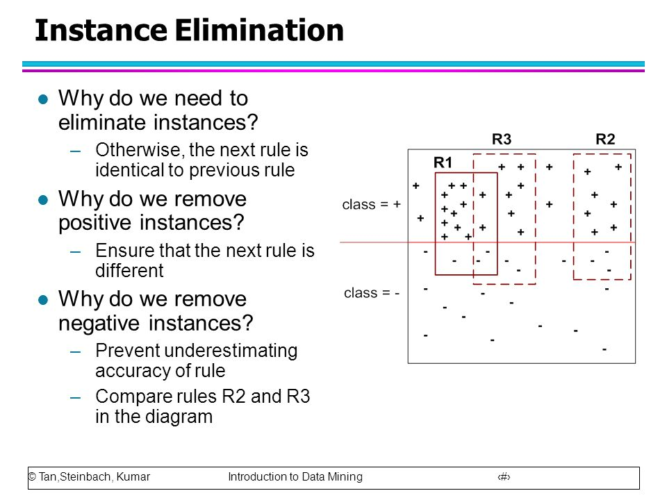 Instance Elimination Why do we need to eliminate instances