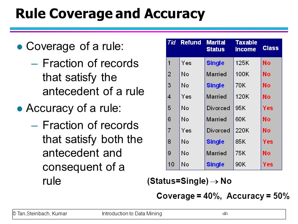 Rule Coverage and Accuracy
