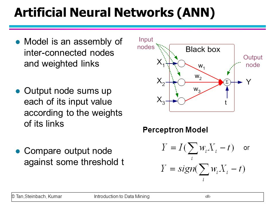 Artificial Neural Networks (ANN)