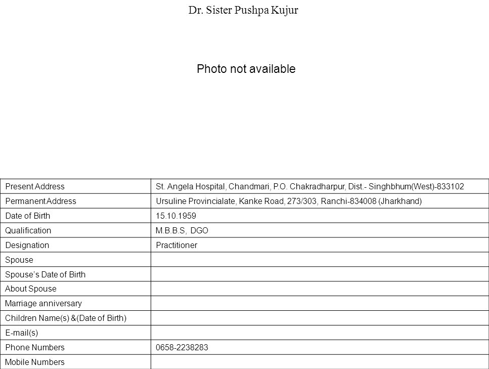 Dr. Sister Pushpa Kujur Photo not available Present Address